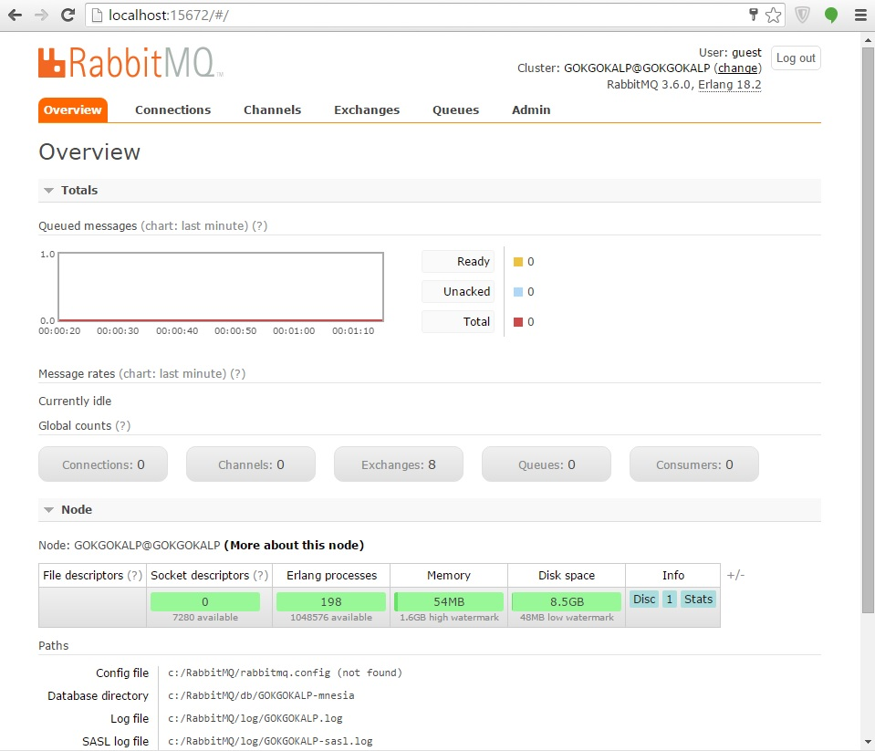 rabbitmq-management