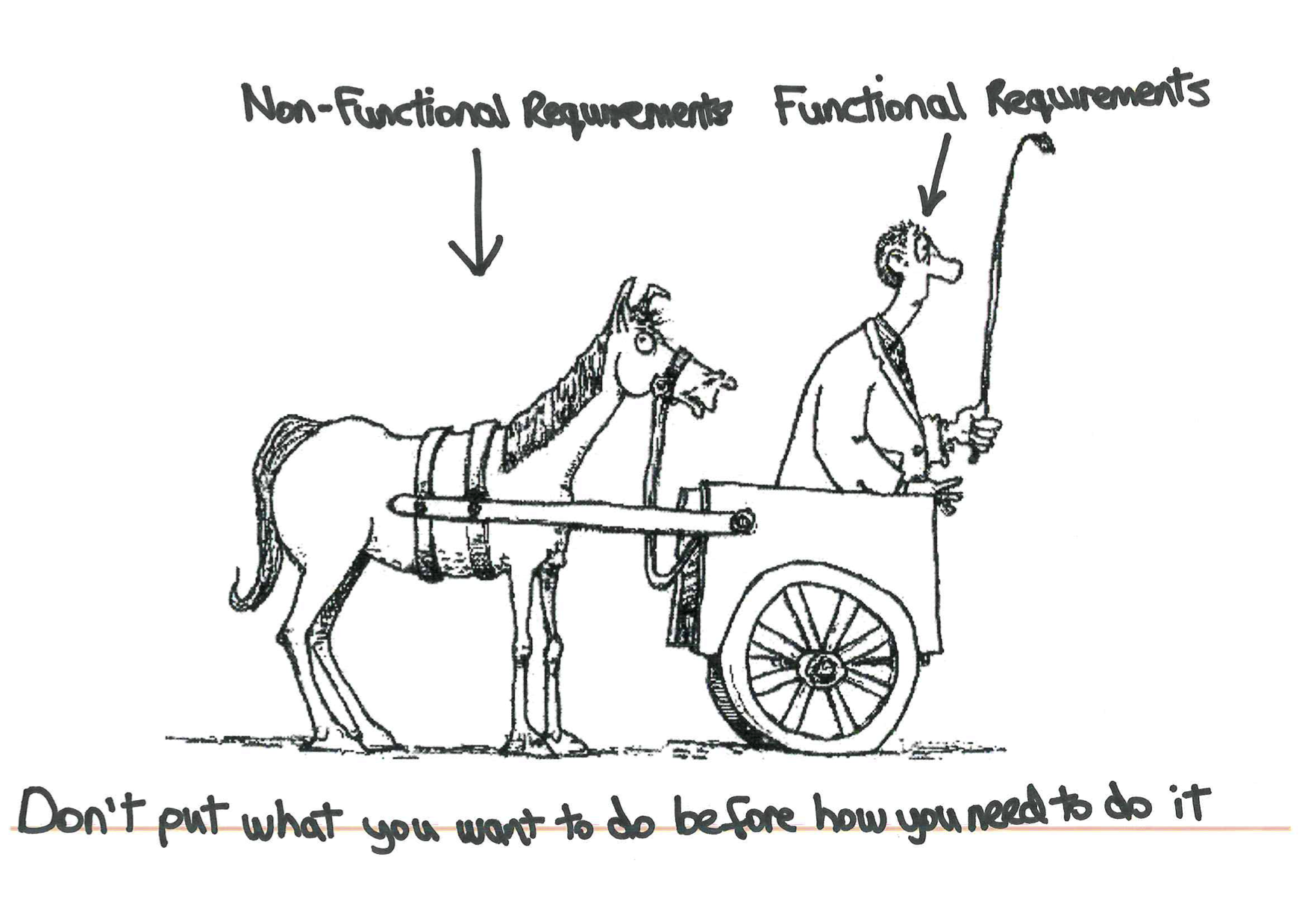 nfr-non-functional-cart-before-horse