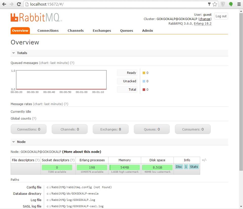 rabbitmq-management